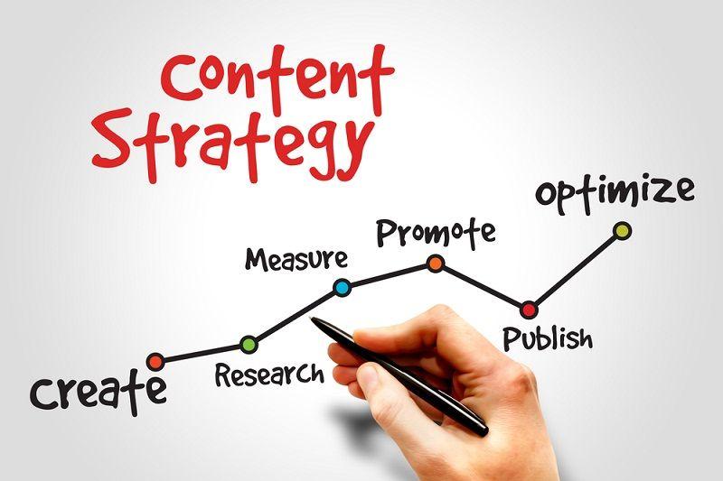 Marketing-de-contenidos-para-negocios